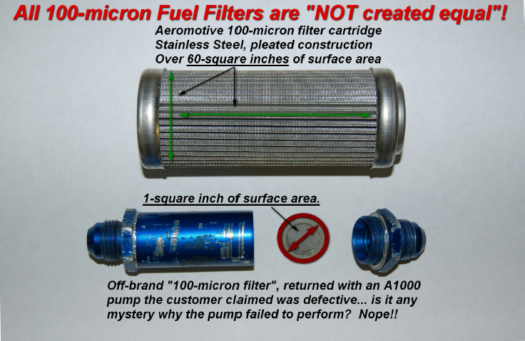 Pre-Pump Fuel Filtration – Aeromotive, Inc