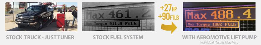 aeromotive_diesel_gains16