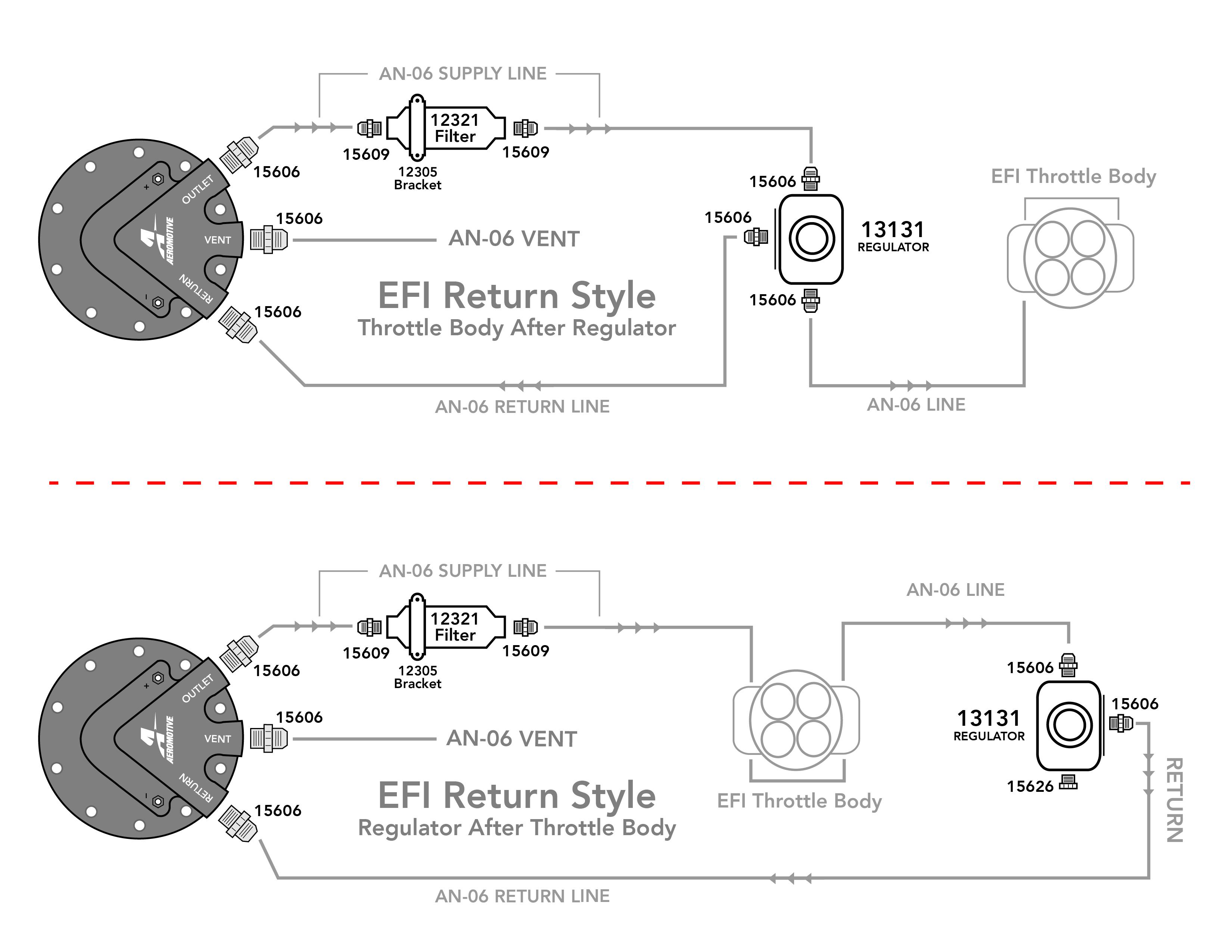 EFI Throttle Body Phantom 200 amp Installation Kit