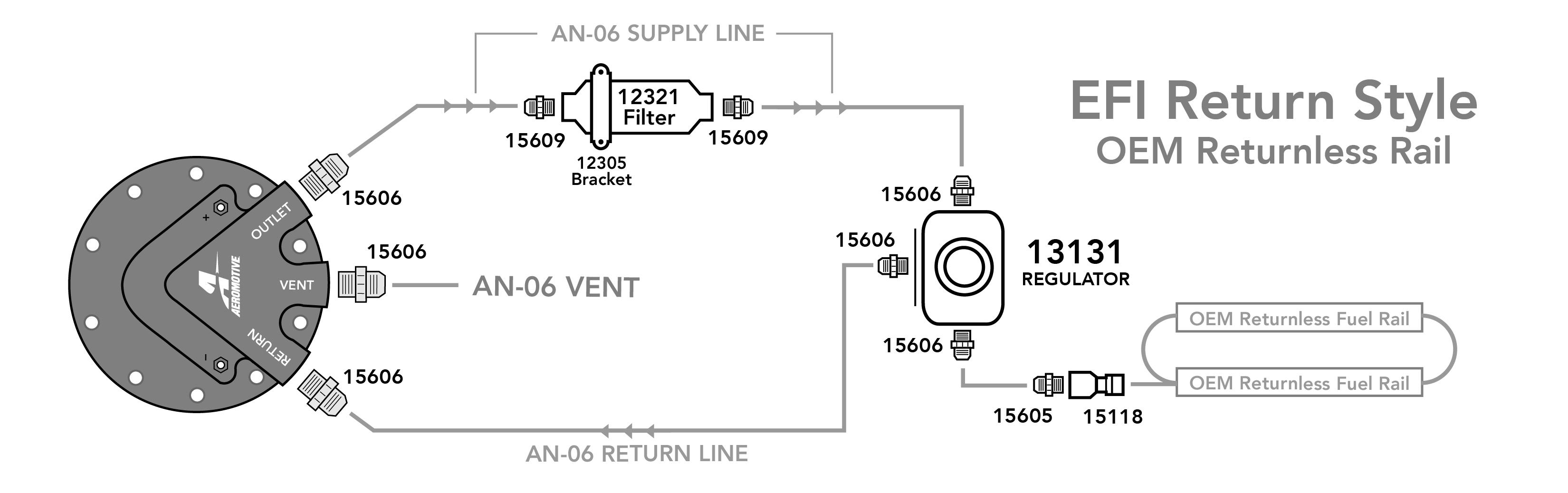 Oem Returnless Rail Phantom 200  U0026 Installation Kit  U2013 Aeromotive  Inc