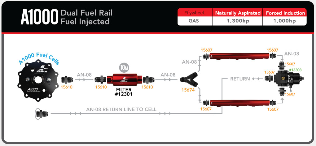Aeromotive_A1000Cell_EFI_dualfuelrail_13303_fuelsystemdiagram