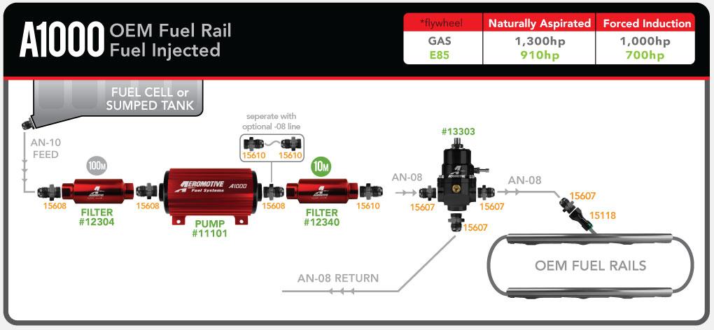 Aeromotive A Efi Oemfuelrail X Fuelsystemdiagram on Mopar Wiring Diagrams
