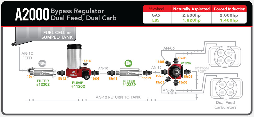 T Style Carbureted Fuel Pump Diagrams Aeromotive Inc
