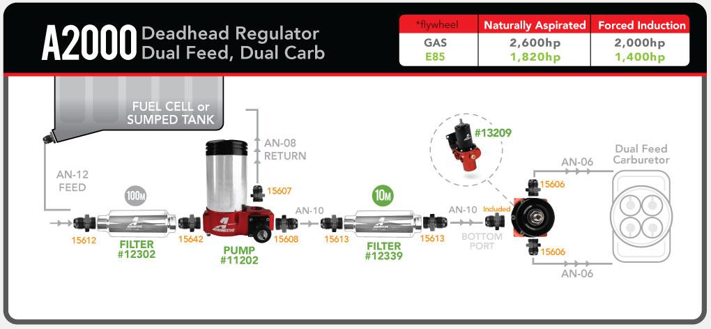 Aeromotive_A2000_CARB_singlecarb_13209_fuelsystemdiagram