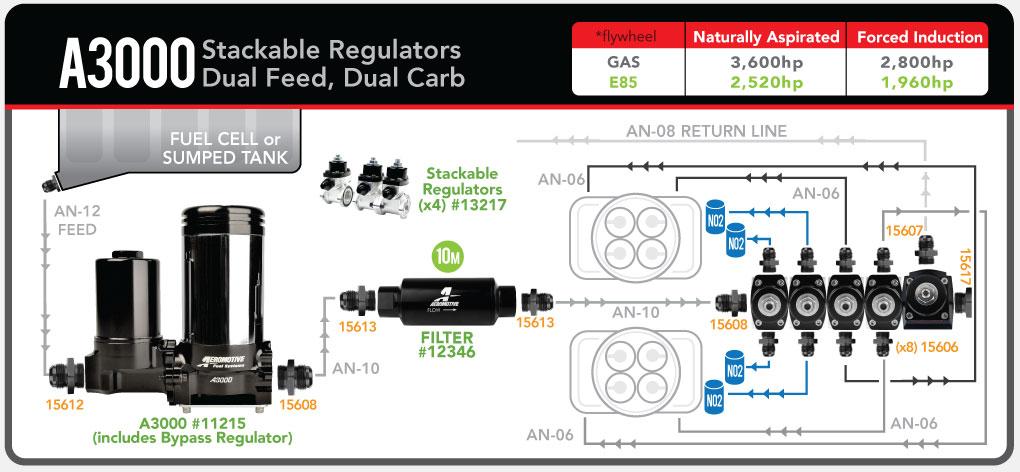 Aeromotive A Carb Nitrous Fuelsystemdiagram