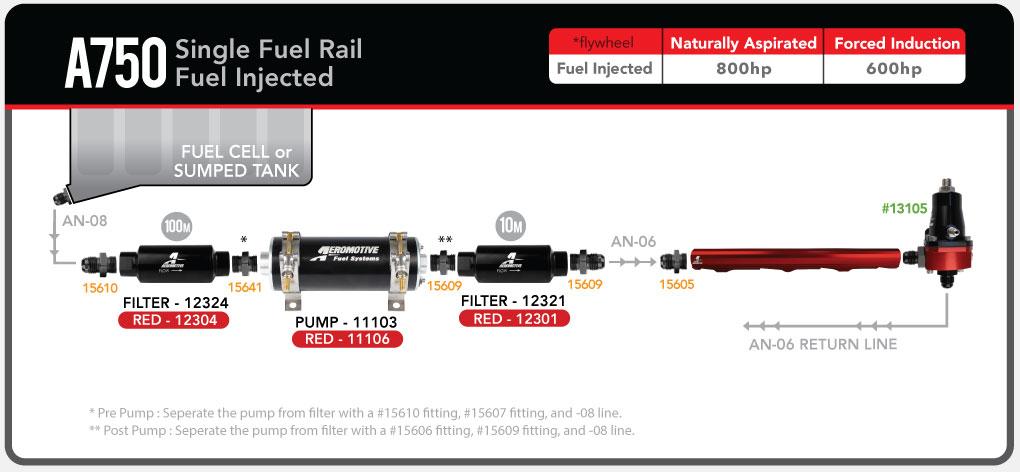 Aeromotive_A750_EFI_singlefuelrail_13105_fuelsystemdiagram