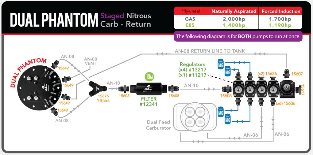 aeromotive_dualphantom_carb_nitrous_fuelsystemdiagram