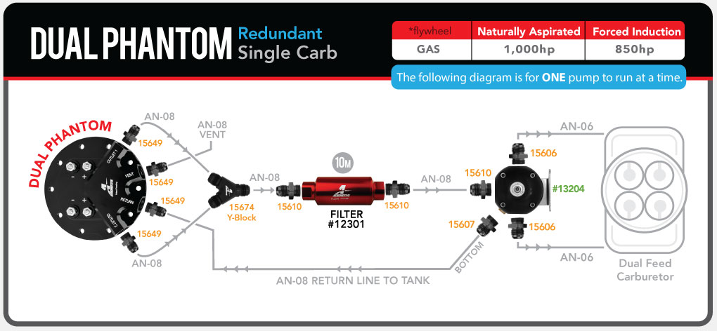 aeromotive_dualphantom_carb_redundant_13204_fuelsystemdiagram