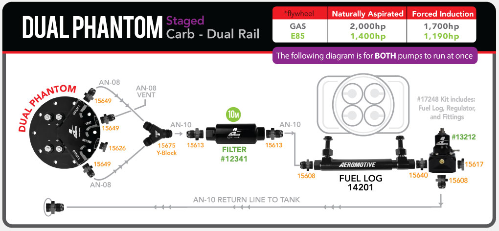 Aeromotive Dualphantom Carb Staged Fuellog Fuelsystemdiagram