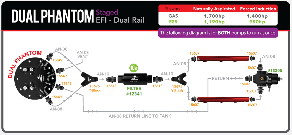C D C besides Maxresdefault additionally C F B as well Maxresdefault furthermore Aeromotive Dualphantom Efi Staged Dualrail Fuelsystemdiagram. on carbureted fuel system diagram