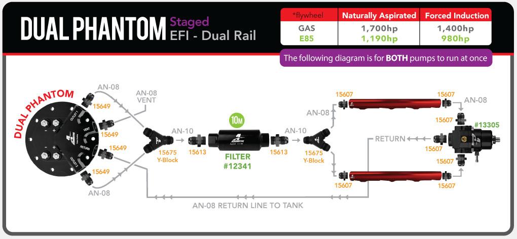 Aeromotive_DualPhantom_EFI_Staged_dualrail_fuelsystemdiagram