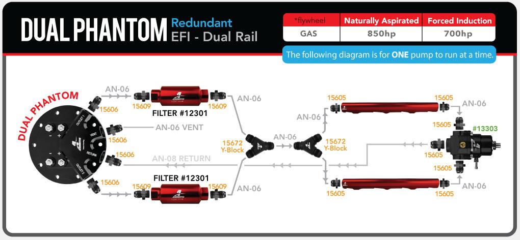 Aeromotive_DualPhantom_EFI_redundant_dualrail_fuelsystemdiagram
