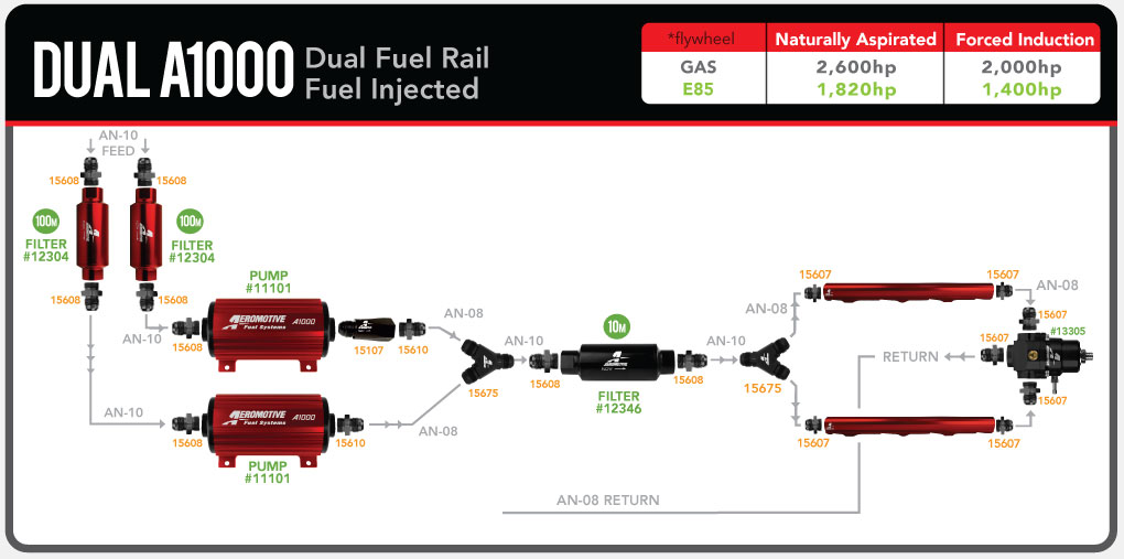 In Line Fuel Pump Diagrams – Aeromotive, Inc