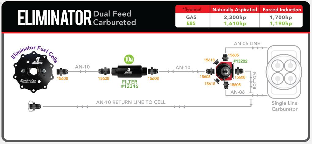 Aeromotive_EliminatorCell_CARB_13202_fuelsystemdiagram