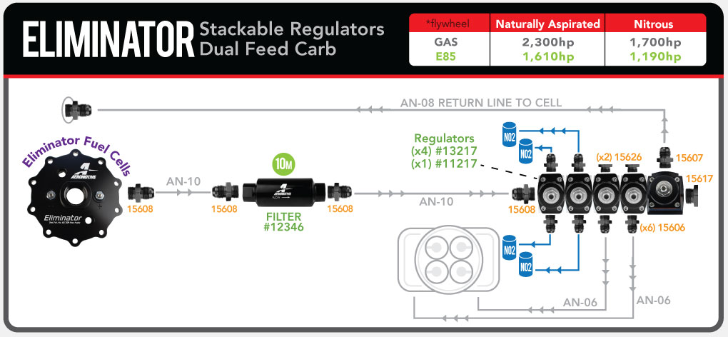 Aeromotive_EliminatorCell_CARB_nitrous_fuelsystemdiagram