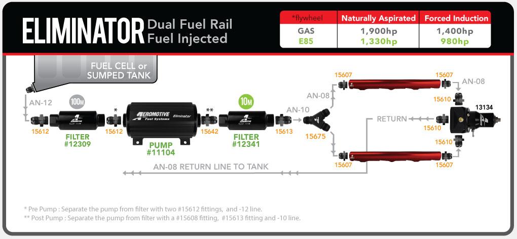 In Line Fuel Pump Diagrams  U2013 Aeromotive  Inc