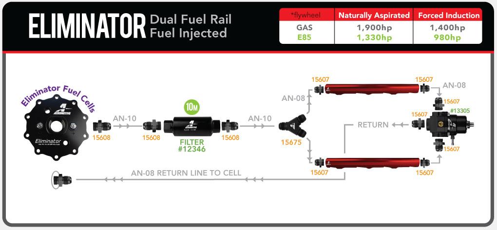 Aeromotive_Eliminator_EFI_dualfuelrail_13305_fuelsystemdiagram