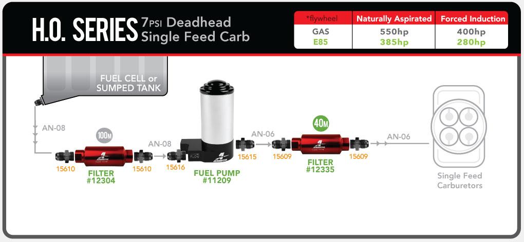 Aeromotive_HighOutput_CARB_singlecarb_deadhead_fuelsystemdiagram