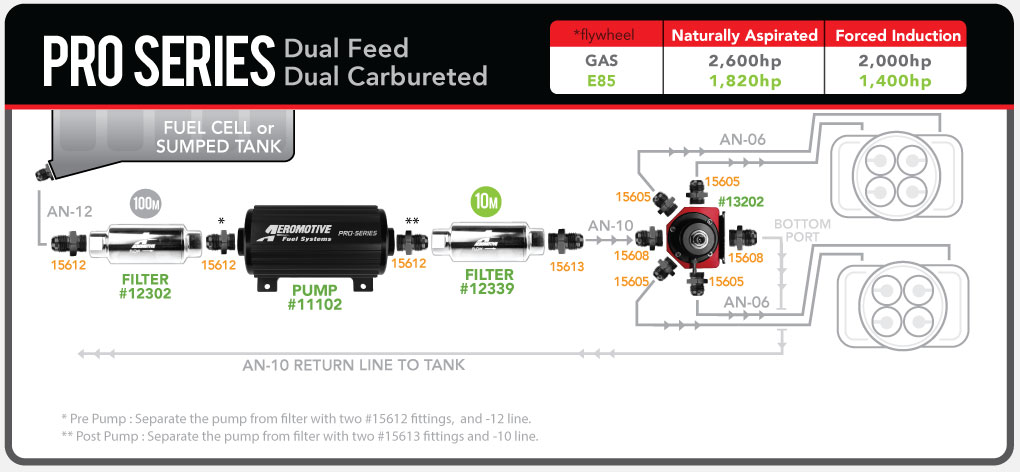 In Line Fuel Pump    Diagrams        Aeromotive  Inc