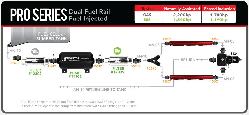 Aeromotive_ProSeries_EFI_dualfuelrail_13134_fuelsystemdiagram in line fuel pump diagrams aeromotive, inc