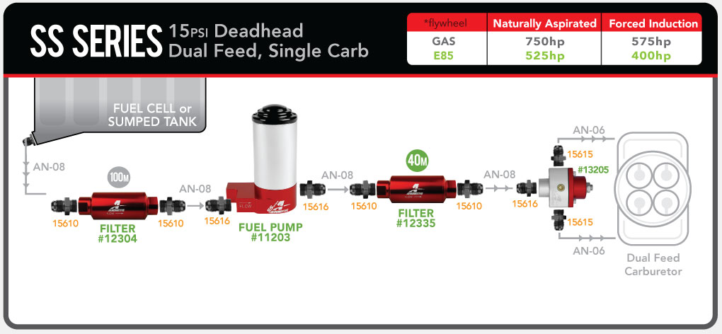 T Style Carbureted Fuel Pump Diagrams ndash Aeromotive Inc