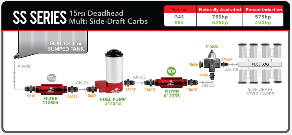 t style carbureted fuel pump diagrams ndash aeromotive inc jackson rhoads v wiring diagram for jackson wiring diagram