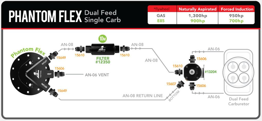 aeromotive_phantomflex_carb_dualfeed_13204_fuelsystemdiagram