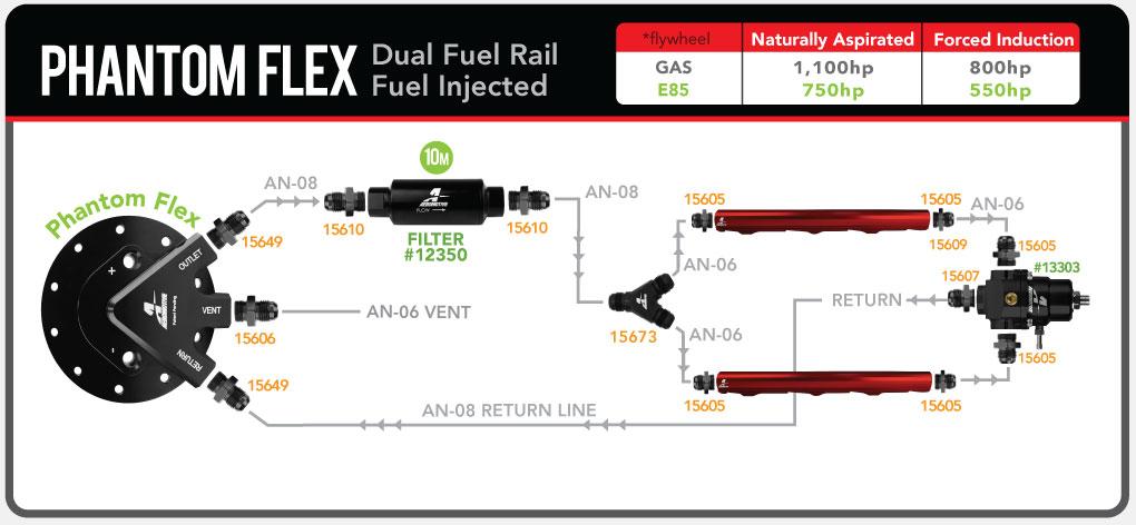Aeromotive_phantomflex_EFI_dualfuelrail_x1_fuelsystemdiagram