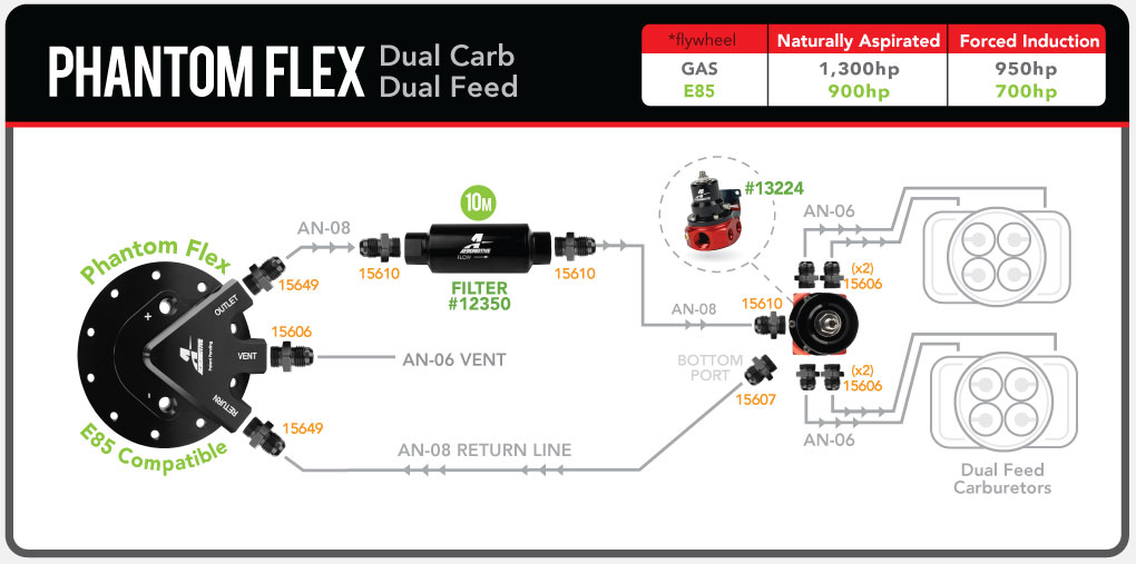 Phantom Fuel System Diagrams  U2013 Aeromotive  Inc
