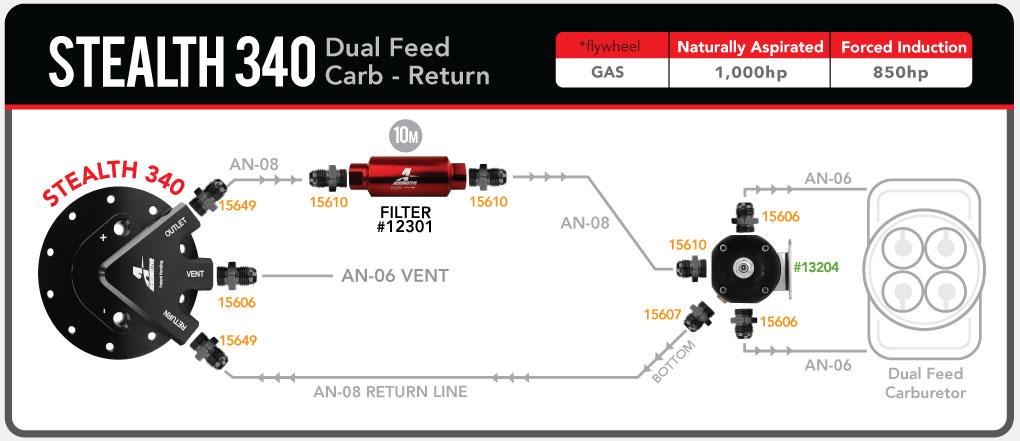 Aeromotive_stealth340_CARB_dualfeed_13204-_fuelsystemdiagram