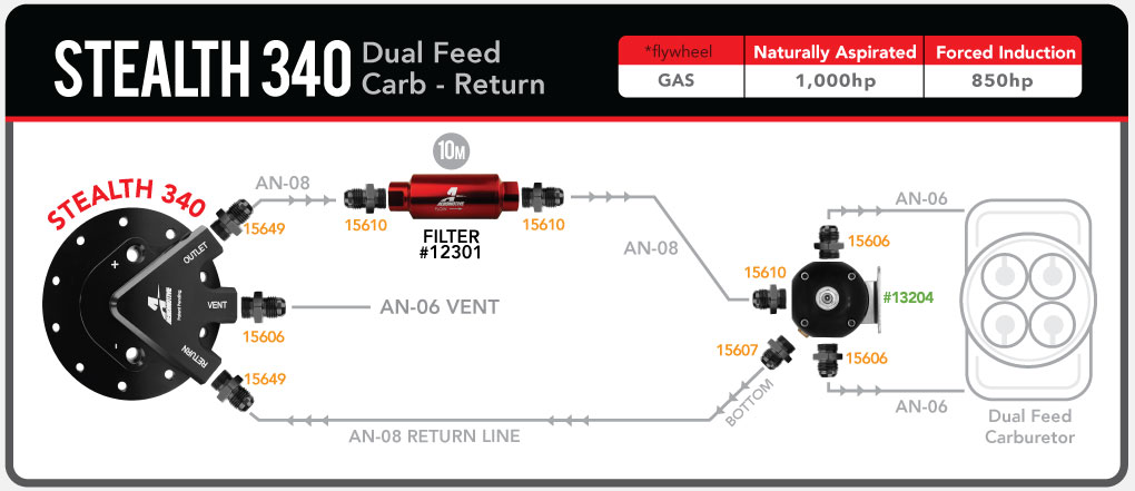 Aeromotive Stealth Carb Dualfeed Fuelsystemdiagram