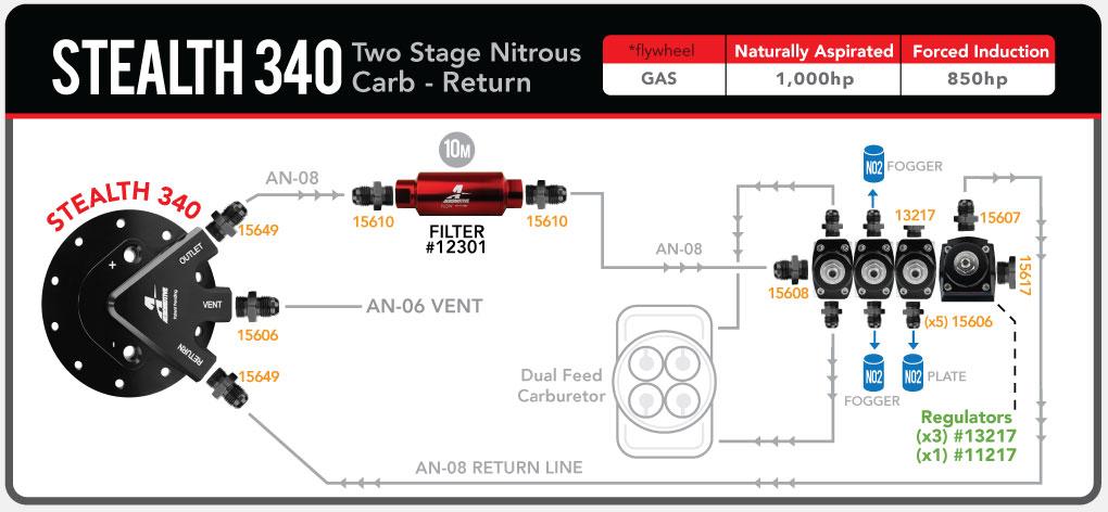 Aeromotive_stealth340_CARB_nitrous_fuelsystemdiagram