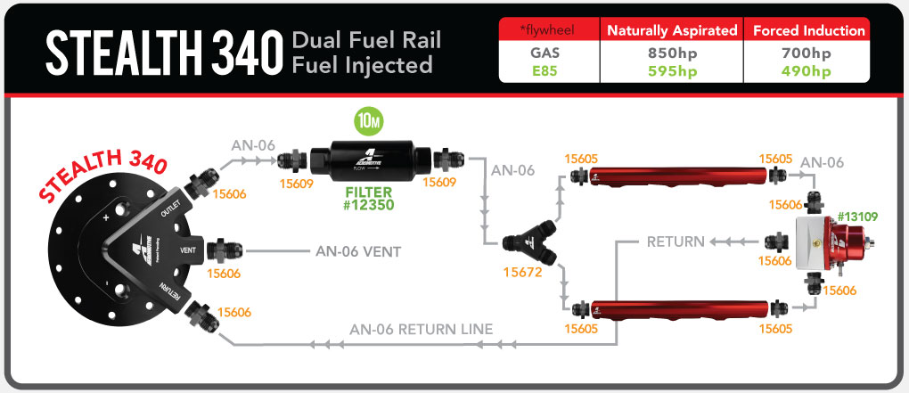 Aeromotive_stealth340_EFI_dualfuelrail_13109_fuelsystemdiagram