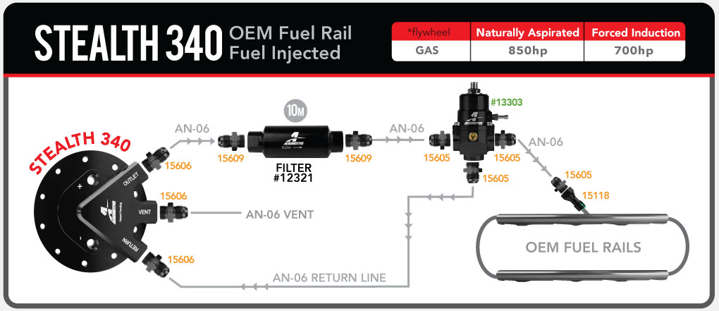 Stealth 340 Fuel System    Diagrams        Aeromotive  Inc