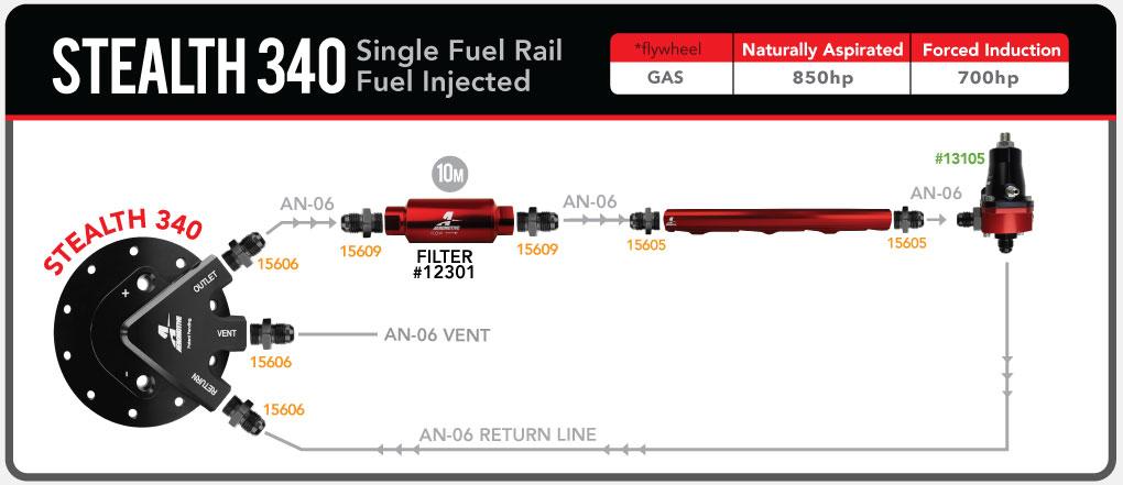 Aeromotive_stealth340_EFI_singlefuelrail_13105_fuelsystemdiagram