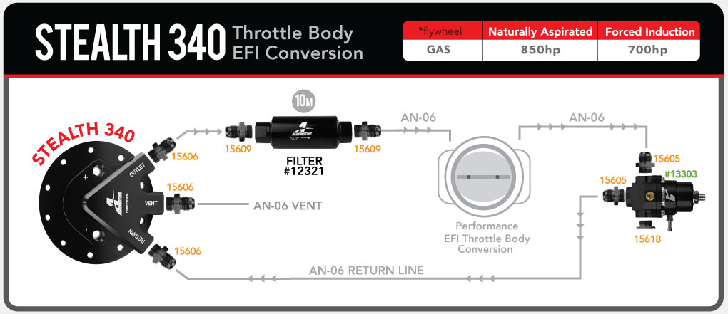 Stealth 340 Fuel System Diagrams  U2013 Aeromotive  Inc