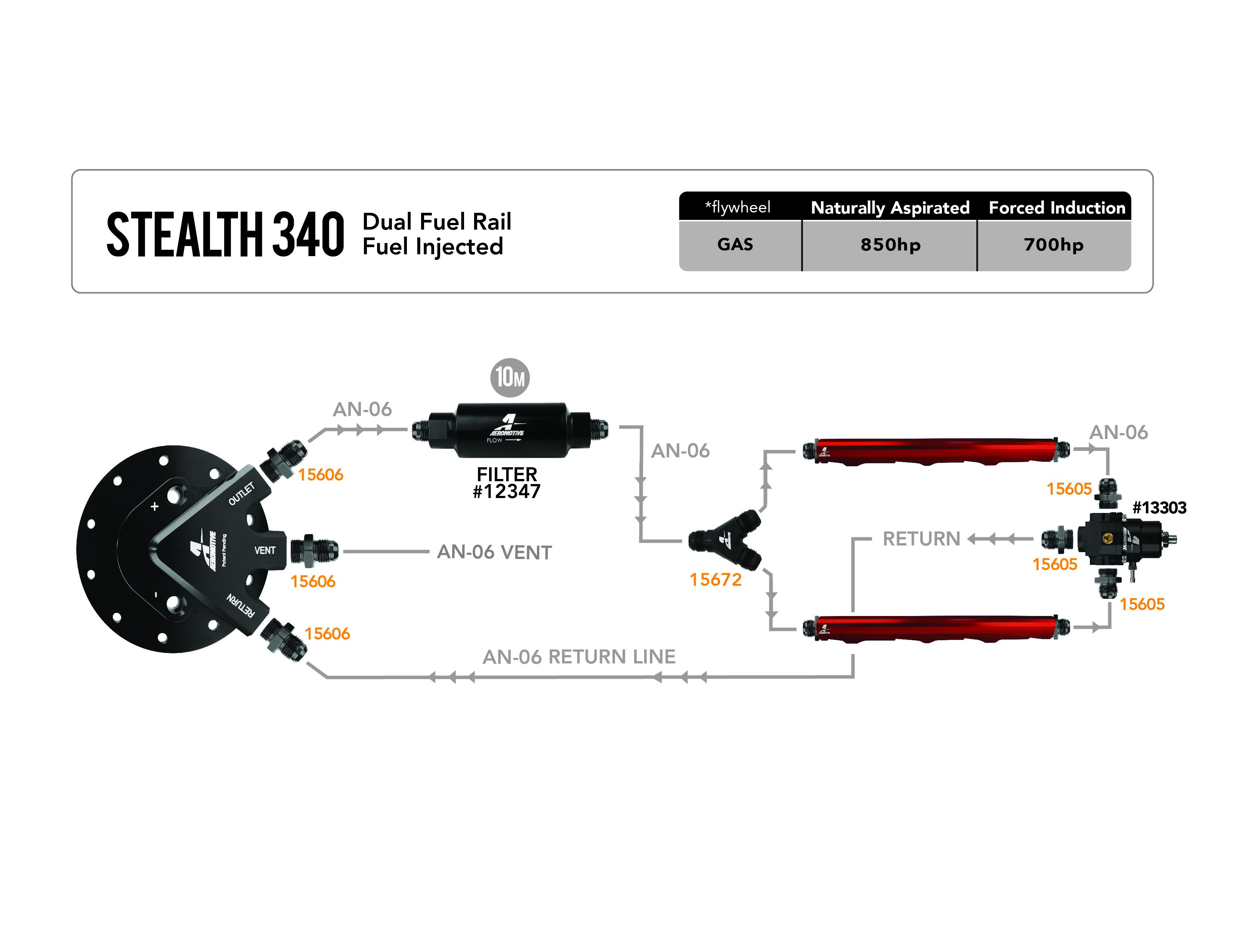 EFI Dual Rail Stealth Fuel System