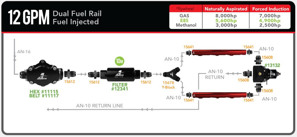 Mechanical Fuel Pump Diagrams