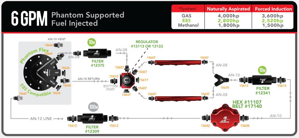 aeromotive_6gpm_mechanical_phantom_efi_dualfuelrail_fuelsystemdiagram