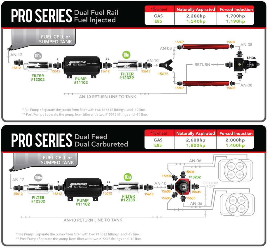 Pro Series Fuel Pump Aeromotive Inc Electric Pressure Specifications