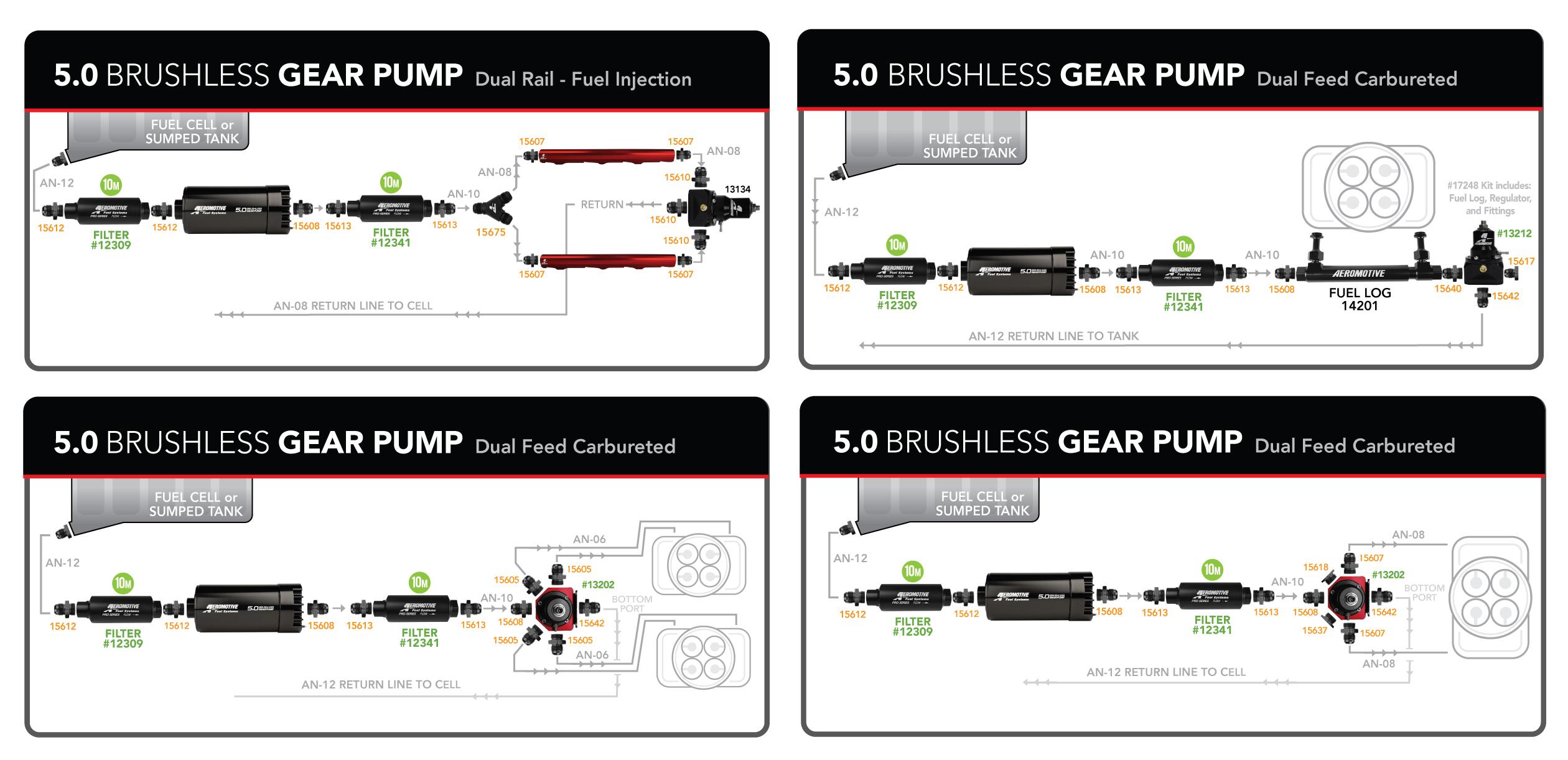 Oldsmobile Fuel Pressure Diagram Wiring Library 50 Brushless Gear Pump External Round Aeromotive Inc