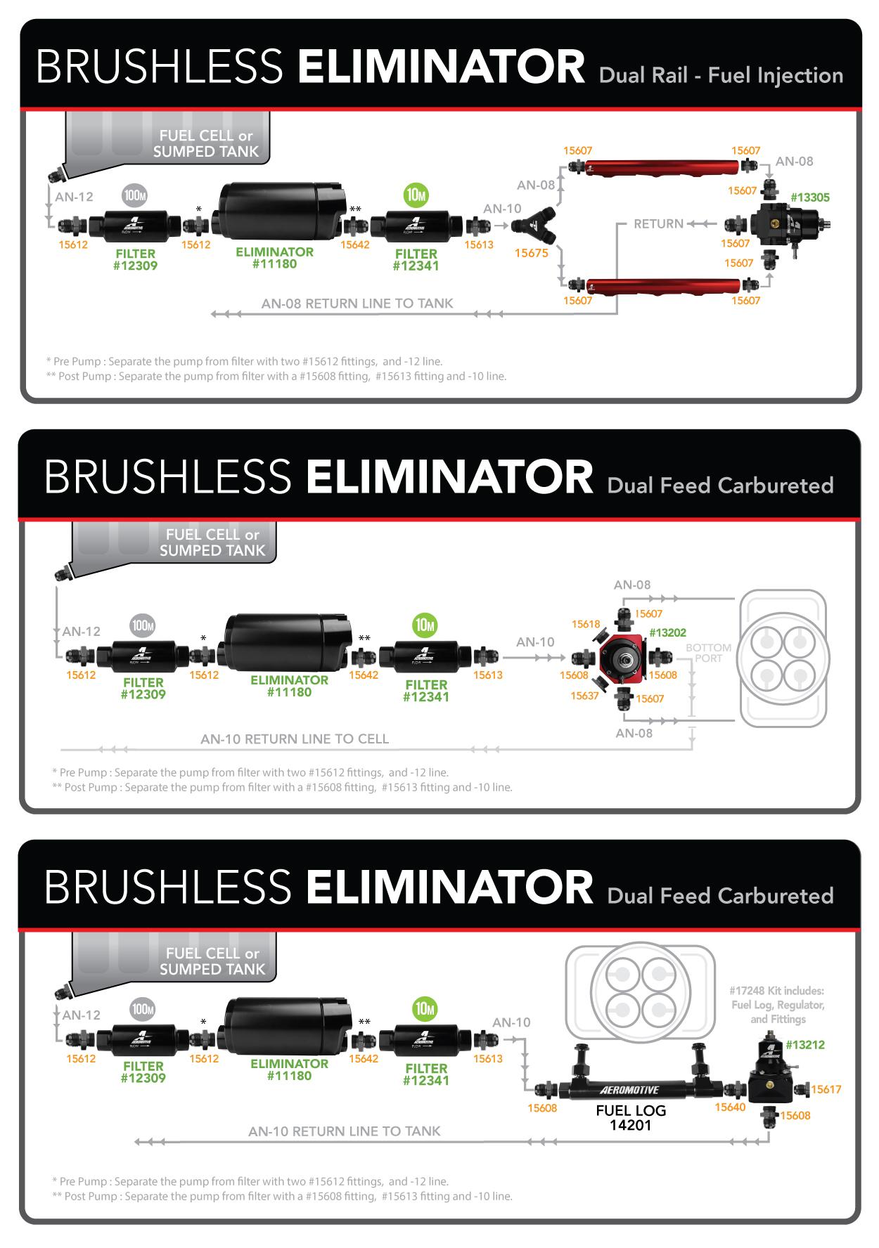Brushless Eliminator Signature Pump Aeromotive Inc Gm Fuel Pressure Diagram