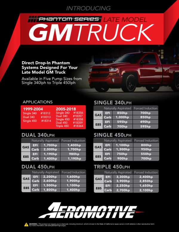 Phantom GM Truck Fuel Pumps