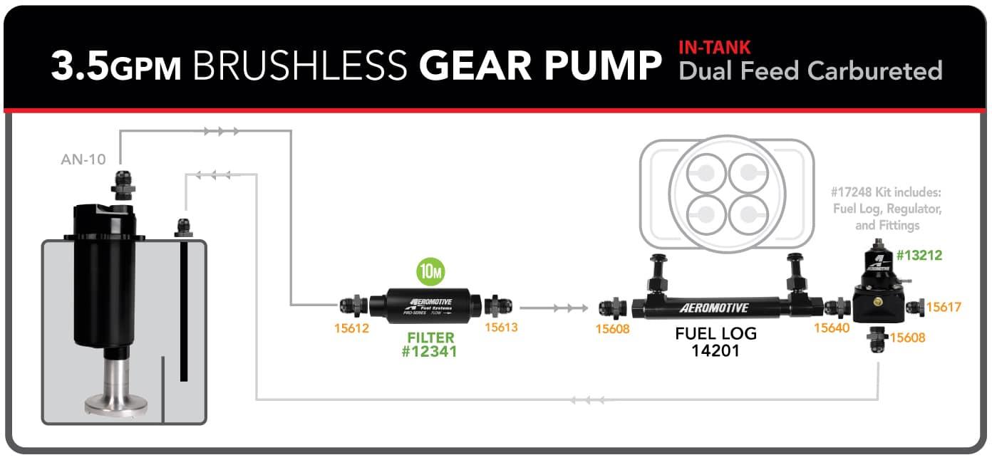 3.5 brushless dual feed carb fuel log diagram