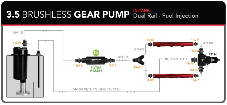 3.5 brushless dual rail FI